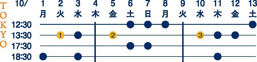 東京公演スケジュール